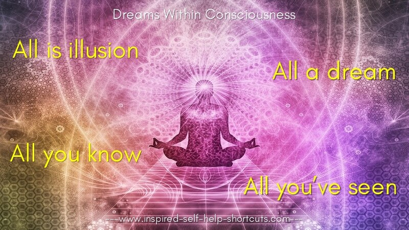 Dreams within consciousness