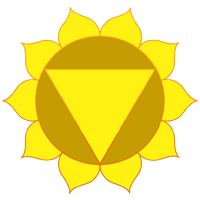 The solar plexus chakra subtle energy system.