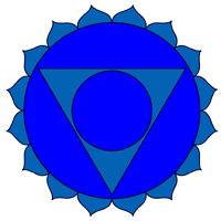 The throat chakra subtle energy system.